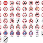 znaki drogowe, znaki zakazu B